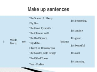 Make up sentences I Would like to see The Statue of Liberty because It's inte