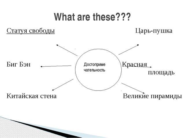 What are these??? Достоприме чательность Статуя свободыЦарь-пушка Биг Бэн Кр...