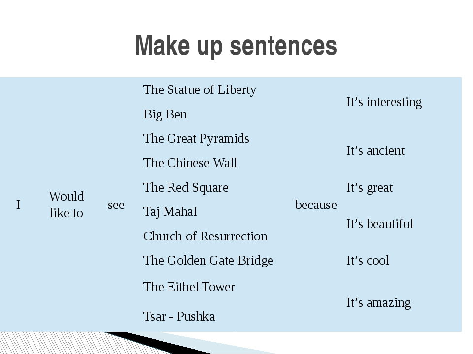 Make up sentences I Would like to see The Statue of Liberty because It's inte...