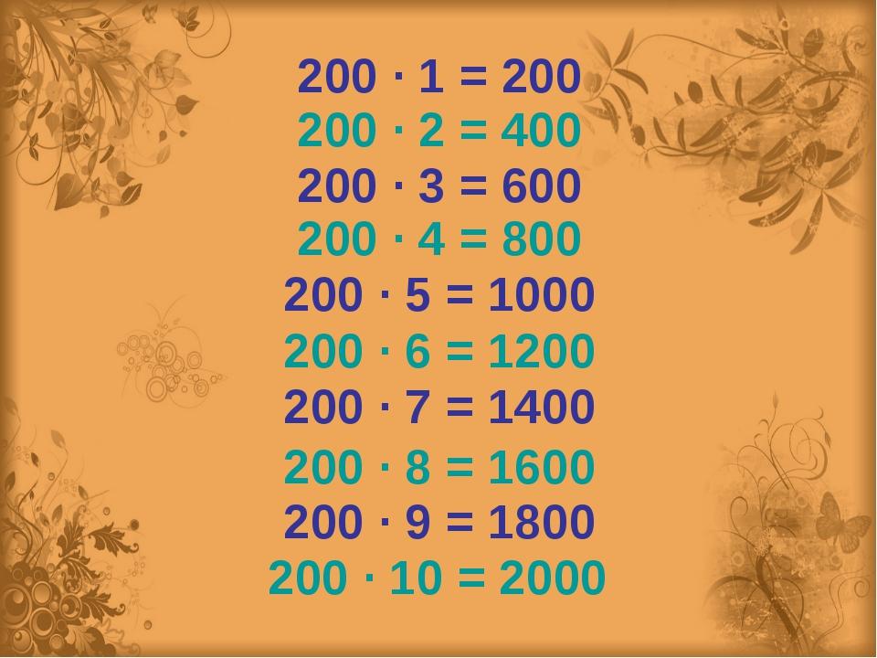 200 ∙ 2 = 400 200 ∙ 3 = 600 200 ∙ 4 = 800 200 ∙ 5 = 1000 200 ∙ 6 = 1200 200 ∙...