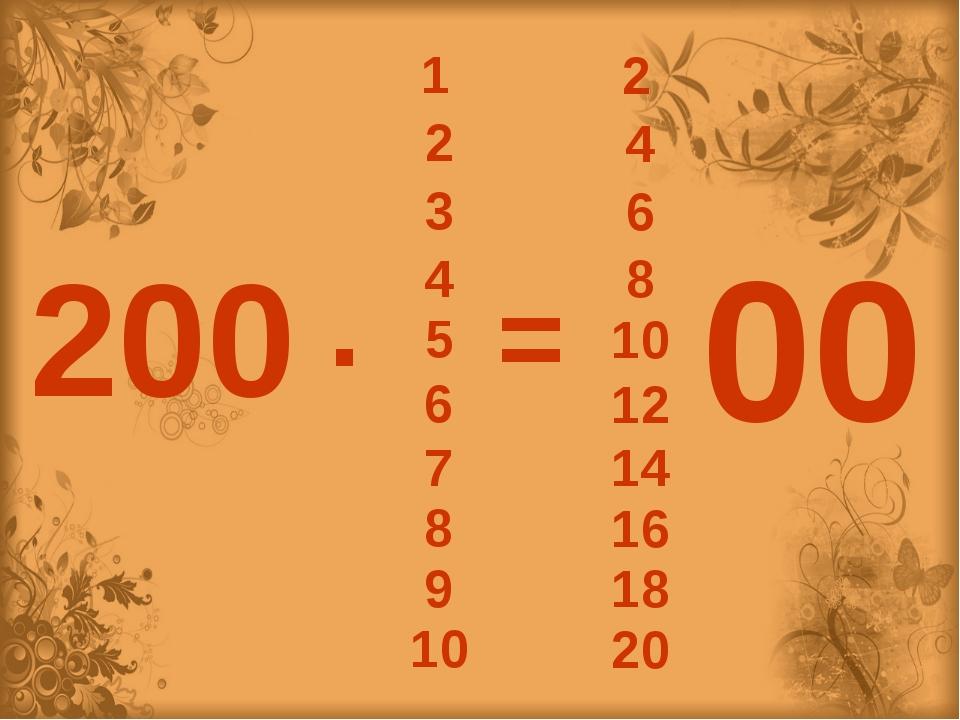 200 ∙ 1 = 00 2 2 4 3 6 4 8 5 10 6 12 7 14 8 16 9 18 10 20