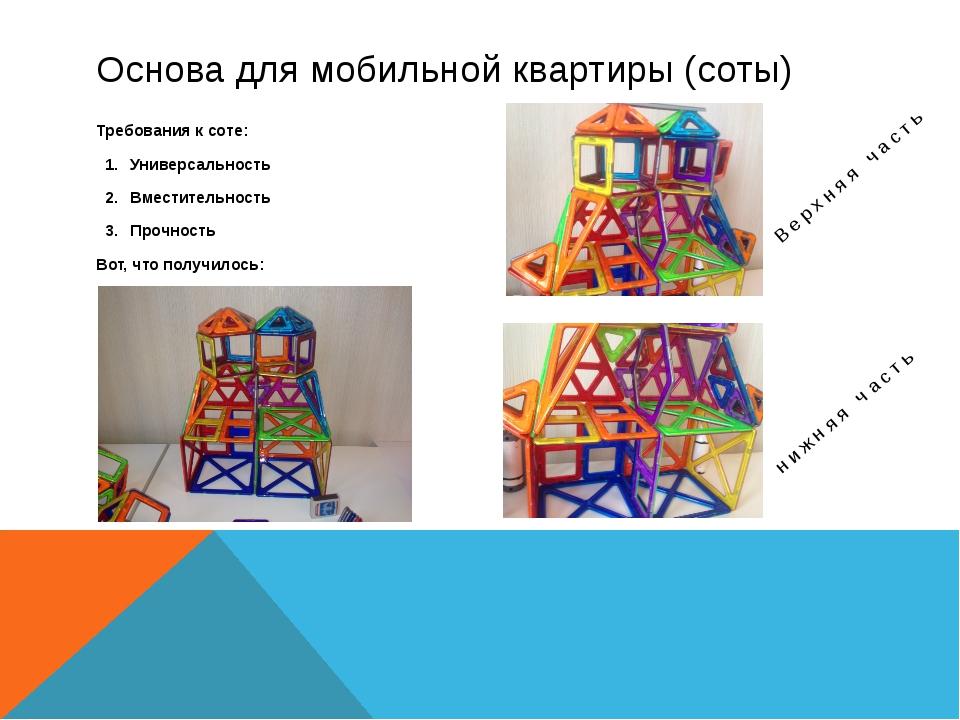 Основа для мобильной квартиры (соты) Требования к соте: Универсальность Вмест...