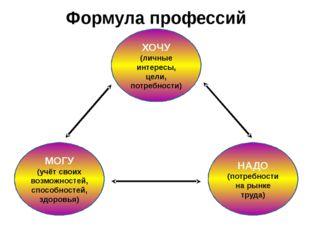 Формула профессий ХОЧУ (личные интересы, цели, потребности) МОГУ (учёт своих