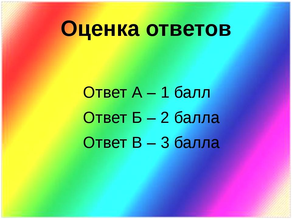Оценка ответов Ответ А – 1 балл Ответ Б – 2 балла Ответ В – 3 балла