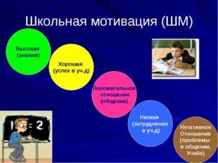 Школьная мотивация (ШМ) Высокая (знания) Хорошая (успех в уч.д) Положительное