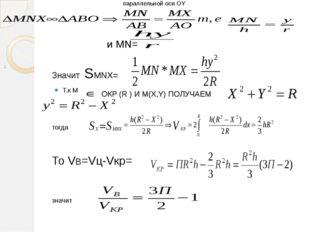 Значит SMNX= Т.к М тогда То VB=Vц-Vкр= значит параллельной оси OY и MN= ; ОК