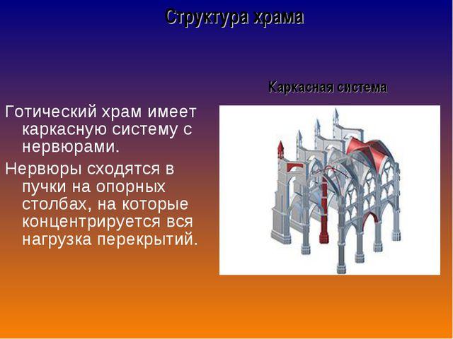 Готический храм имеет каркасную систему с нервюрами. Нервюры сходятся в пучки...