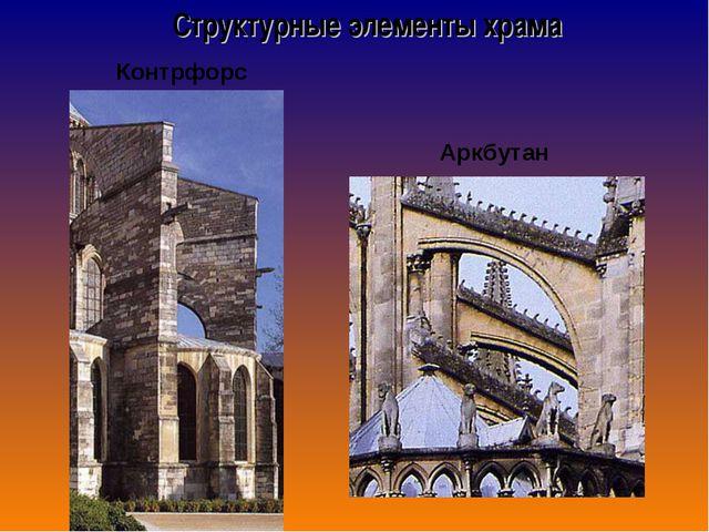 Контрфорс Аркбутан Структурные элементы храма