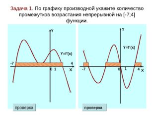 Задача 1. По графику производной укажите количество промежутков возрастания н