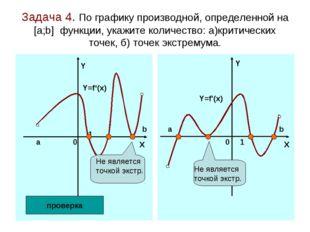 Задача 4. По графику производной, определенной на [а;b] функции, укажите коли