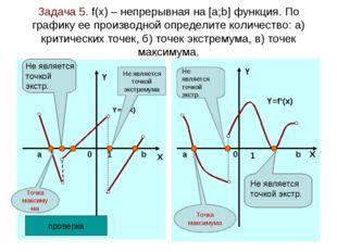 Задача 5. f(x) – непрерывная на [а;b] функция. По графику ее производной опре