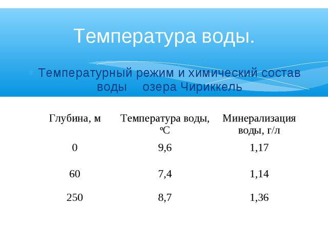 Температурный режим и химический состав воды озера Чириккель Температура воды...