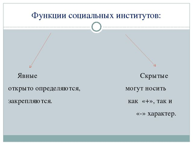 Функции социальных институтов: Явные Скрытые открыто определяются, могут носи...