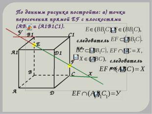 По данным рисунка постройте: а) точки пересечения прямой ЕF с плоскостями (АВ