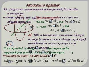 Аксиомы о прямых А2. (аксиома пересечения плоскостей) Если две плоскости имею