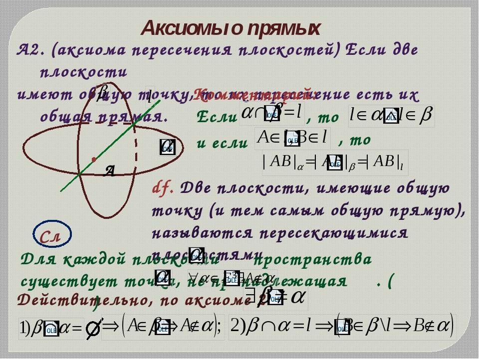 Аксиомы о прямых А2. (аксиома пересечения плоскостей) Если две плоскости имею...