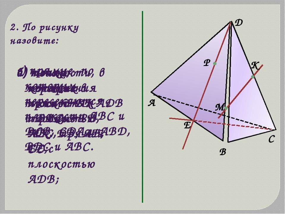 2. По рисунку назовите: A B C D P M K E а) плоскости, в которых лежат прямые...