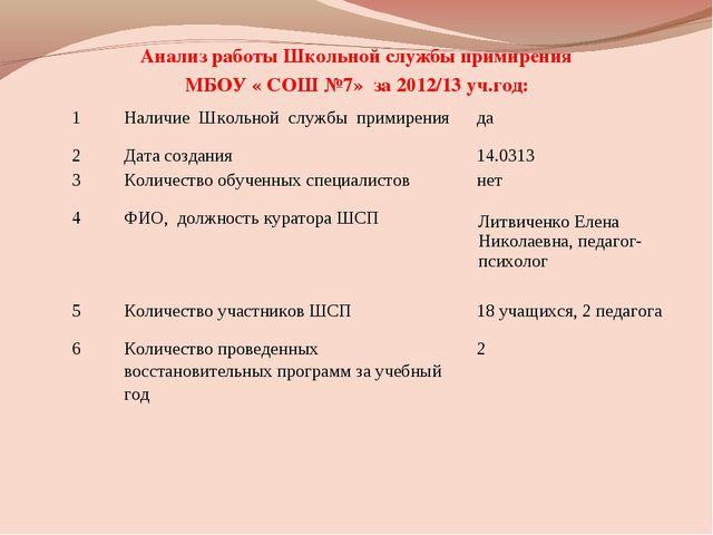 Анализ работы Школьной службы примирения МБОУ « СОШ №7» за 2012/13 уч.год: 1...