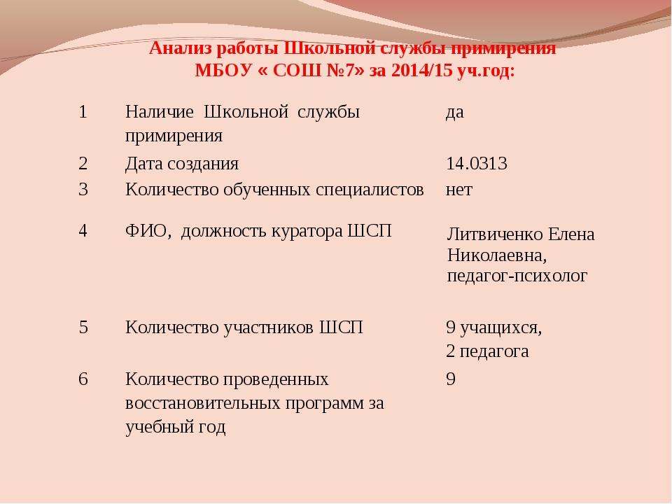 Анализ работы Школьной службы примирения МБОУ « СОШ №7» за 2014/15 уч.год: 1...