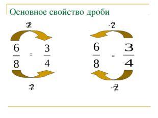 Основное свойство дроби = :2 :2 = ? ? ? ?