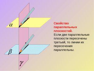 Свойство параллельных плоскостей. Если две параллельные плоскости пересечены