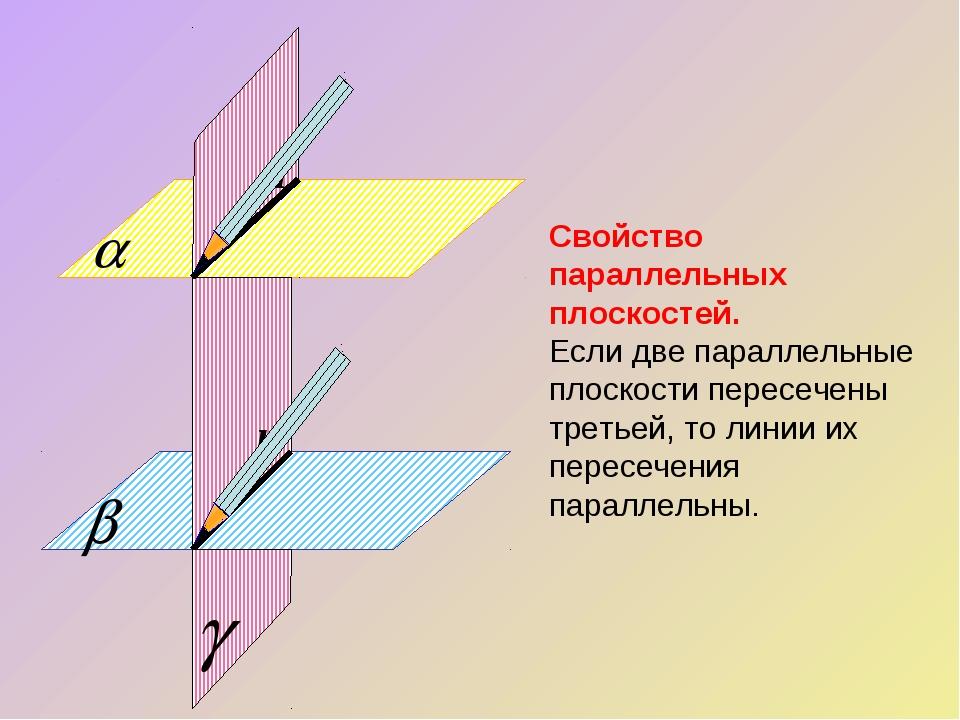 Свойство параллельных плоскостей. Если две параллельные плоскости пересечены...