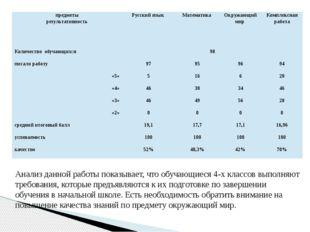 Анализ данной работы показывает, что обучающиеся 4-х классов выполняют требо