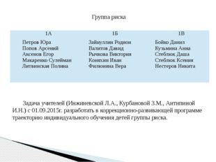 Группа риска Задача учителей (Инжиневской Л.А., Курбановой З.М., Антипиной И.