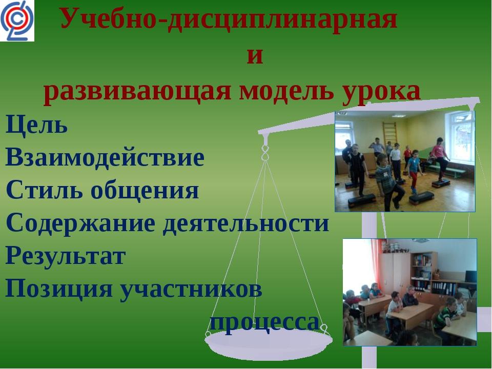 Учебно-дисциплинарная и развивающая модель урока Цель Взаимодействие Стиль о...