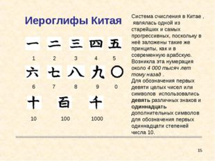 Иероглифы Китая * 2 0 3 4 7 10 100 1000 1 5 6 8 9 Система счисления в Китае