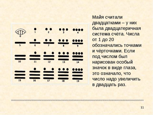 * Майя считали двадцатками – у них была двадцатеричная система счёта. Числа о...