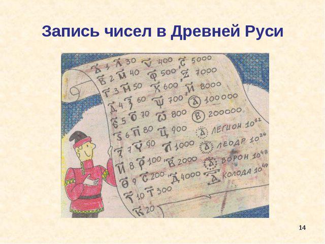 Запись чисел в Древней Руси *