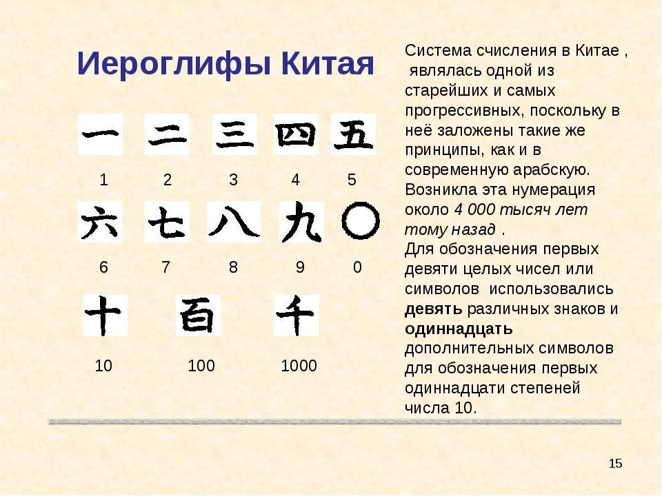 Иероглифы Китая * 2 0 3 4 7 10 100 1000 1 5 6 8 9 Система счисления в Китае...