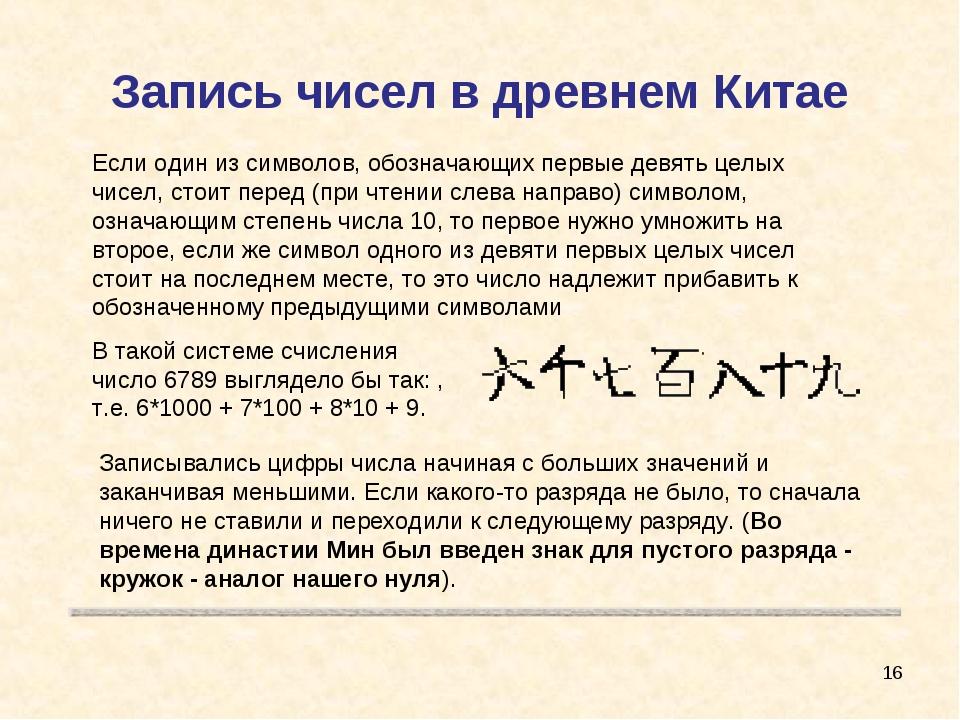 Запись чисел в древнем Китае * В такой системе счисления число 6789 выглядело...