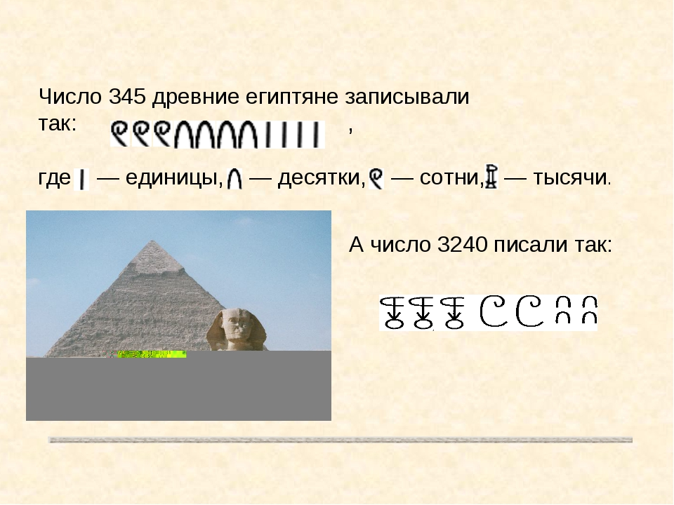 Число 345 древние египтяне записывали так: , где — единицы, — десятки, — сотн...