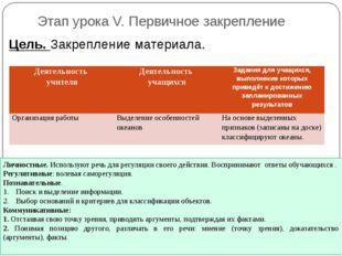 Этап урока V. Первичное закрепление Личностные. Используют речь для регуляции