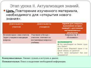 Этап урока II. Актуализация знаний. Цель. Повторение изученного материала, не