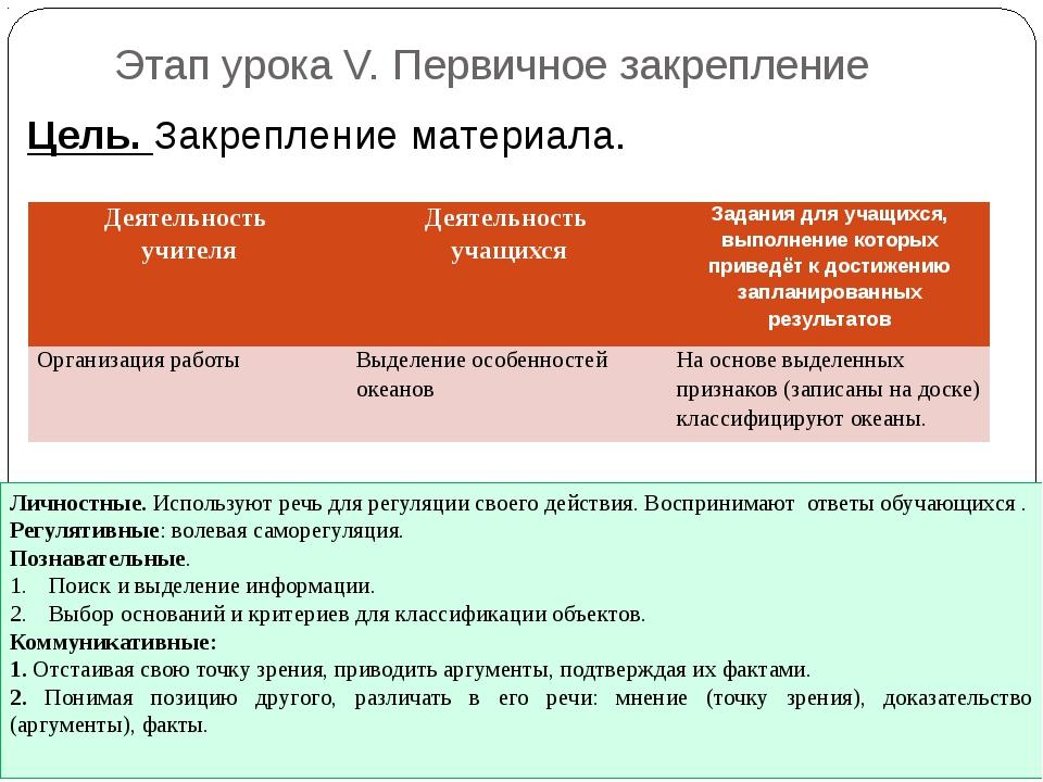 Этап урока V. Первичное закрепление Личностные. Используют речь для регуляции...