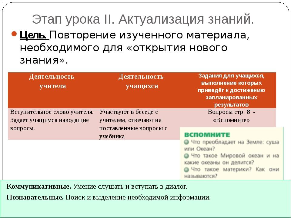 Этап урока II. Актуализация знаний. Цель. Повторение изученного материала, не...