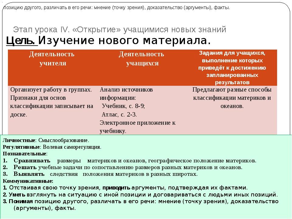 Этап урока IV. «Открытие» учащимися новых знаний Личностные: Смыслообразован...