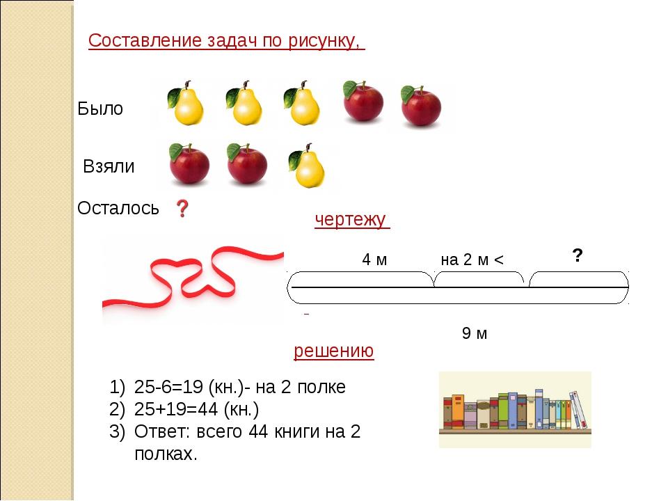 Было Взяли Осталось Составление задач по рисунку, решению чертежу 9 м 4 м на...