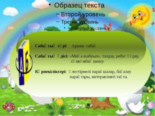 Сабақтың түрі: Аралас сабақ Сабақтың әдісі: «Миға шабуыл», талдау, ребус құр