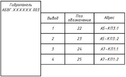 ГОСТ 2.704-2011 ЕСКД. Правила выполнения гидравлических и пневматических схем