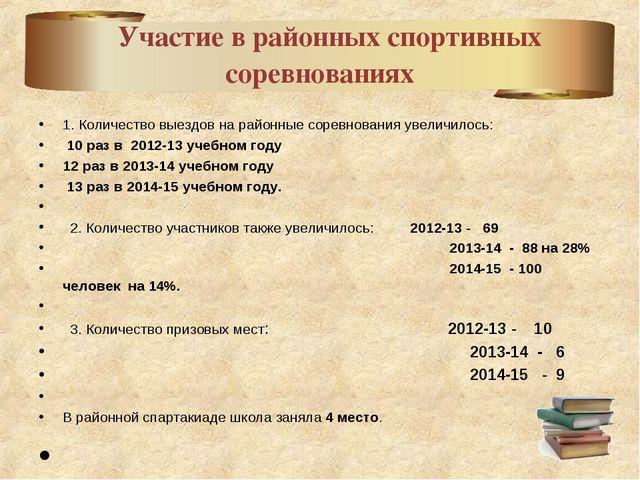 Участие в районных спортивных соревнованиях 1. Количество выездов на районны...