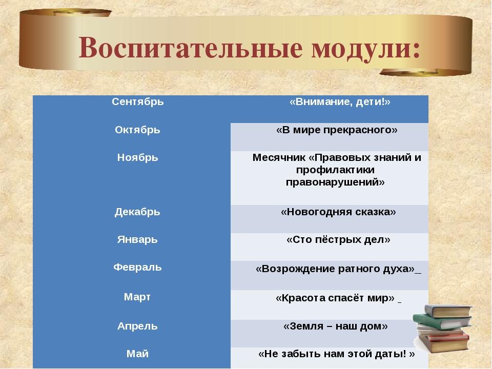 Воспитательные модули: Сентябрь «Внимание, дети!»  Октябрь  «В мире прек...