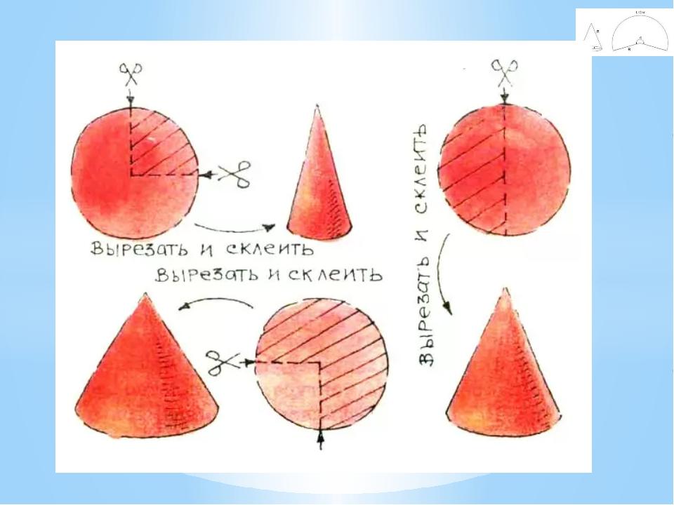 Как сделать из бумаг конус и схема