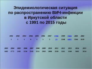 Эпидемиологическая ситуация по распространению ВИЧ-инфекции в Иркутской облас