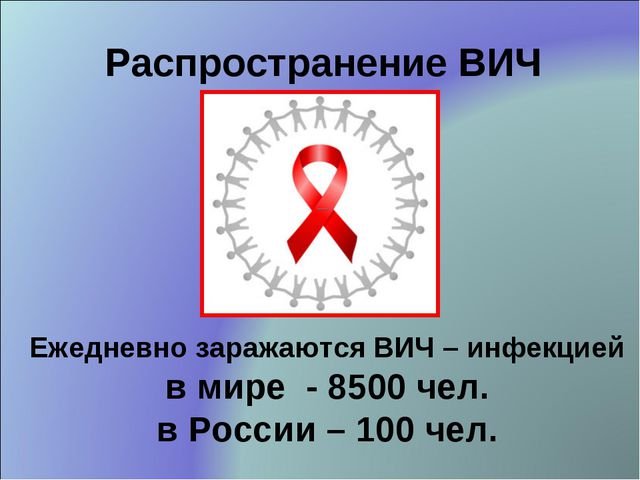 Ежедневно заражаются ВИЧ – инфекцией в мире - 8500 чел. в России – 100 чел. Р...