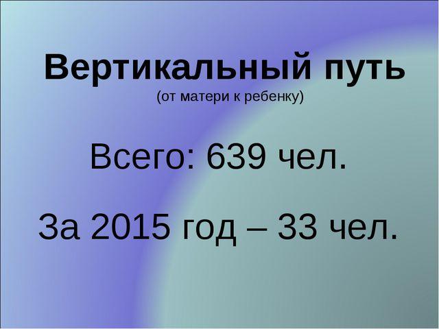 Всего: 639 чел. За 2015 год – 33 чел. Вертикальный путь (от матери к ребенку)