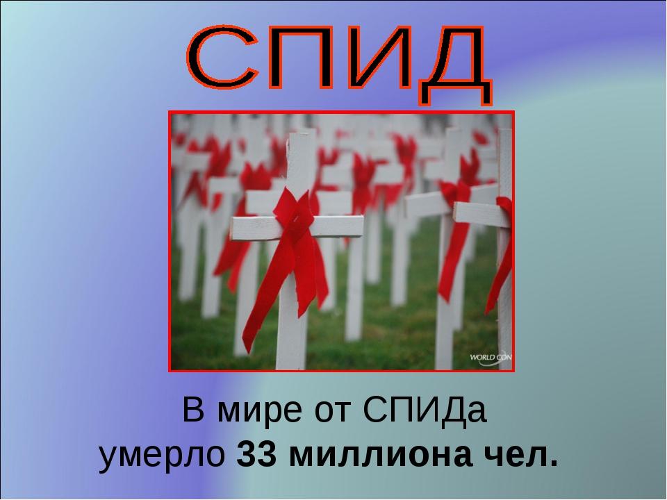 В мире от СПИДа умерло 33 миллиона чел.